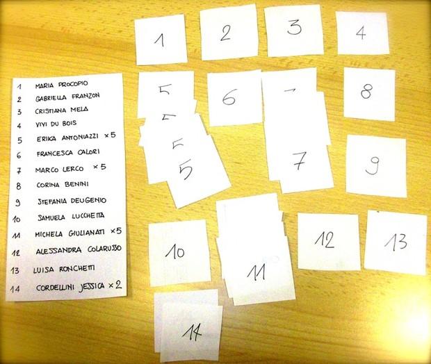 elenco concorrenti con numeri assegnati